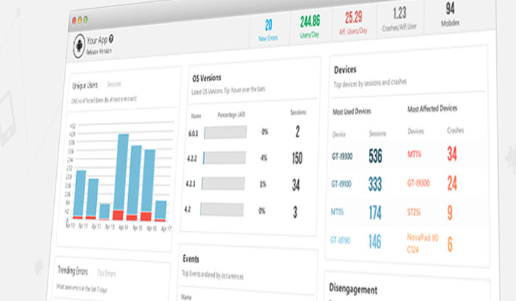 Client News: BugSense Brings Mobile App Quality Monitoring to Google I/O